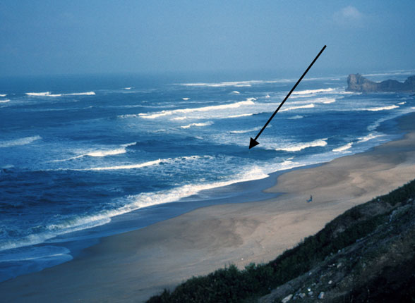 Rip Current in Portugal